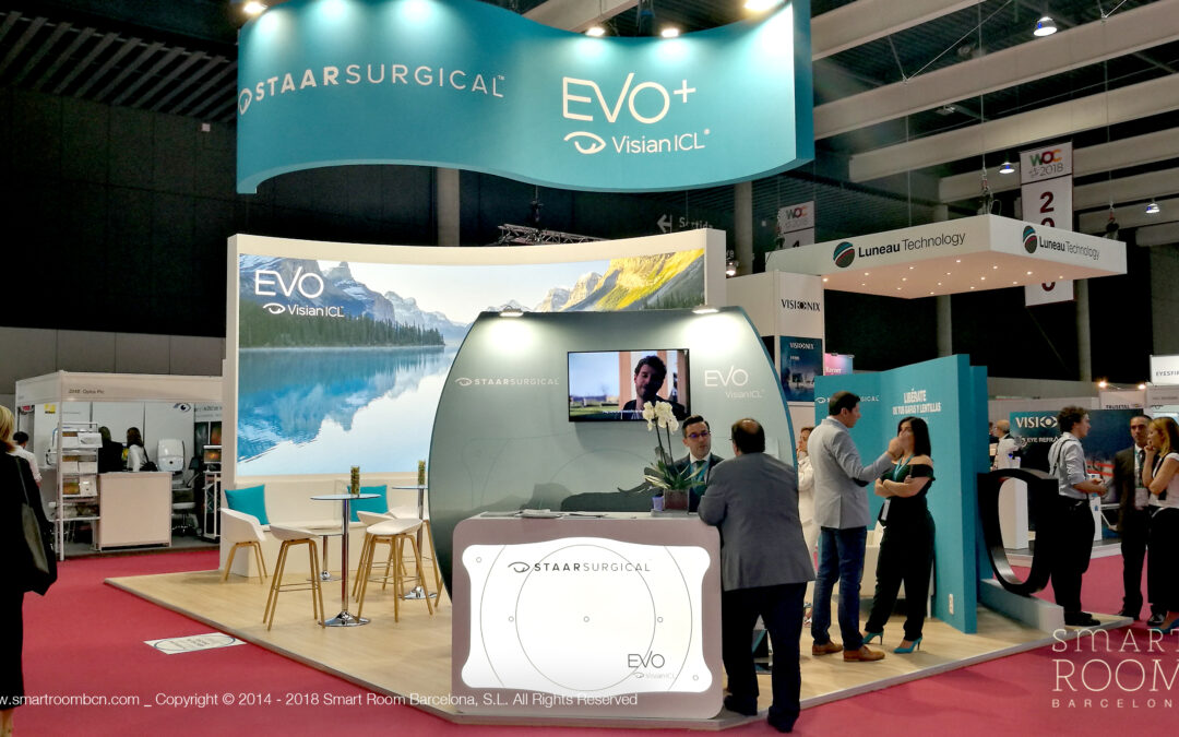 Successful Participation at the World Ophtalmology Congress 2018